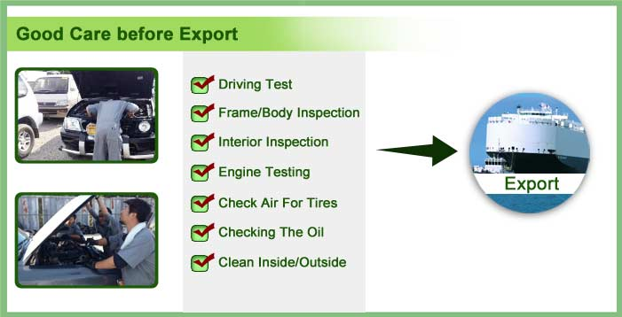 Good Care Before Export